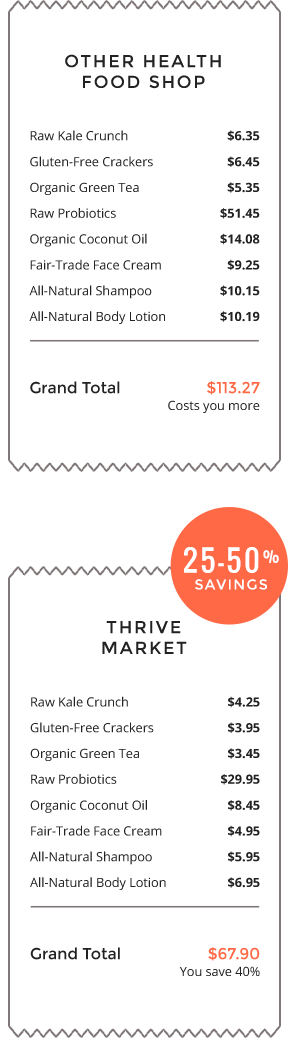 thrive tickets comparison mobile